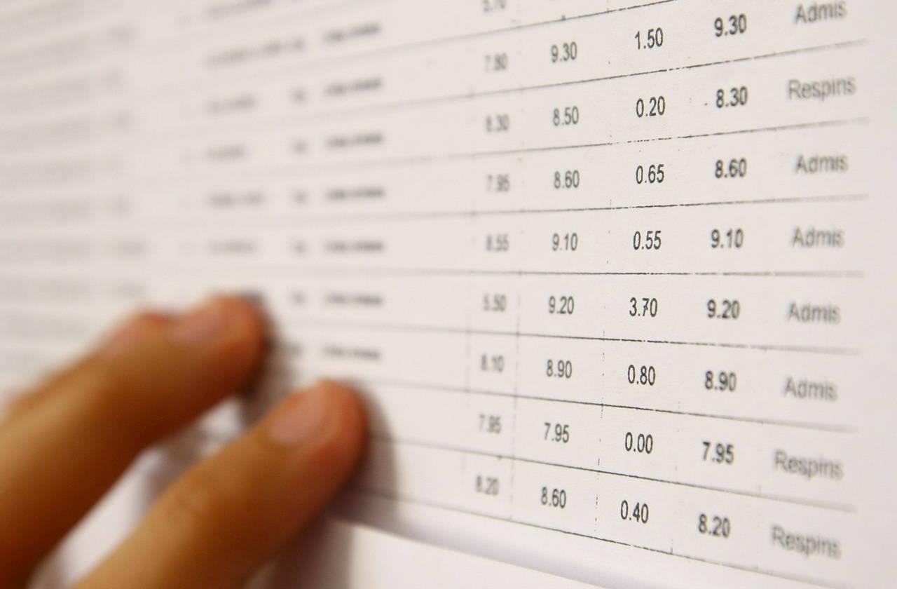 Rezultate Bac 2015. Care sunt cele 57 de licee unde nimeni nu a promovat examenul de Bacalaureat 2015