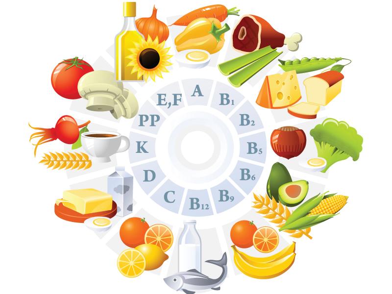 Ce trebuie sa stii despre vitamine